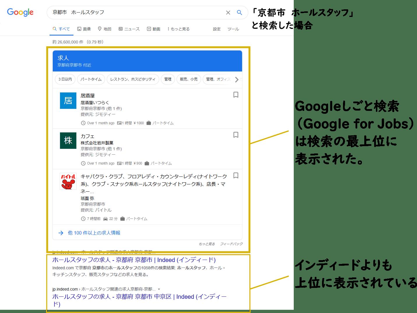 「京都市 ホールスタッフ」と検索した場合の表示位置の画像